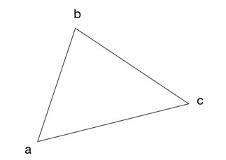The vertices of the triangle