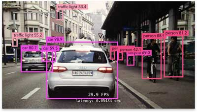 One-stage object detection