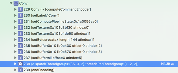Threadgroup sizes for convolution kernel